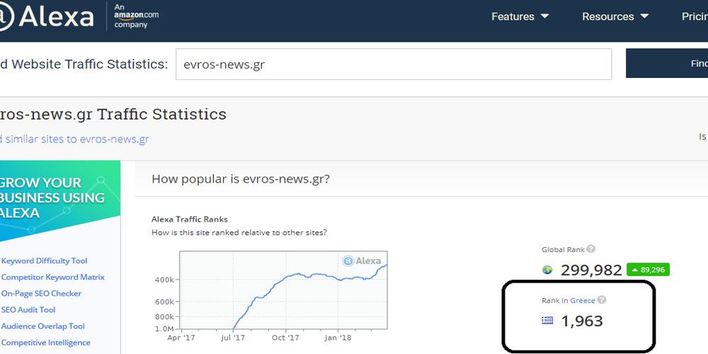 Το Evros-news.gr από σήμερα στα 2.000 κορυφαία ελληνικά σάιτ. ΣΑΣ ΕΥΧΑΡΙΣΤΟΥΜΕ από καρδιάς