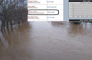 Διδυμότειχο: Ρεκόρ βροχής σε μια ημέρα τα 5 τελευταία χρόνια, καταγράφηκε την Πέμπτη!!!