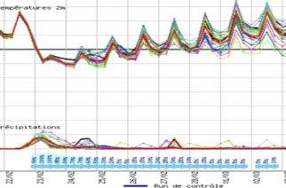 """""""Βουτιά"""" ως και 20 βαθμών Κελσίου η θερμοκρασία από σήμερα αύριο στον Έβρο"""