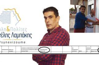 Λαμπάκης: Ανέθεσαν στην ΚΟΙΝΣΕΠ του υποψήφιου δημοτικού του συμβούλου Τάσου Μισαηλίδη, πρόγραμμα ΤΕΒΑ για παιδιά!!!