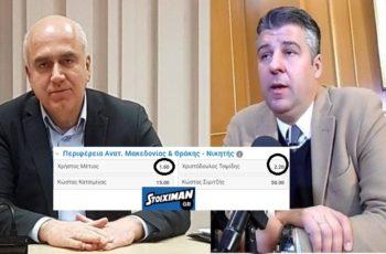 Ακλόνητο φαβορί ο Χρήστος Μέτιος για επικράτηση, σύμφωνα με δημοσκοπήσεις και στοιχηματικές εταιρείες