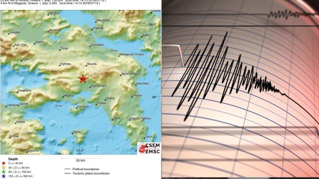 Σεισμός ταρακούνησε άγρια την Αθήνα – Όλοι στους δρόμους