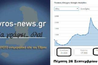 """Όσο μας επιτίθενται, πιο πολύ μας δυναμώνουν – """"Έκρηξη"""" επισκεψιμότητας χθες για το Evros-news.gr"""