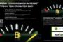 Η Agrotech S.A. εφαρμόζει το Πρόγραμμα Εγγύησης Καυσίμου (Fuel Guarantee)