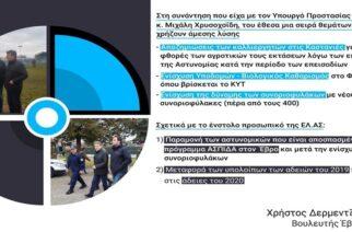 Τα ζητήματα που ζήτησε λύσεις από τον υπουργό Μ.Χρυσοχοίδη ο βουλευτής Χρήστος Δερμεντζόπουλος