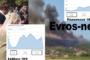"""Εμπιστευθήκατε το Evros-news.gr για την ενημέρωση σας ΚΑΙ στις τελευταίες εξελίξεις, """"εκτοξεύοντας"""" μας. ΕΥΧΑΡΙΣΤΟΥΜΕ"""