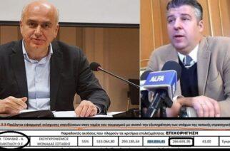 Τοψίδης: Κατηγορεί τον Μέτιο για το LEADER, απ' το οποίο εταιρεία του ΕΠΙΧΟΡΗΓΕΙΤΑΙ με 266.691 ευρώ!!!