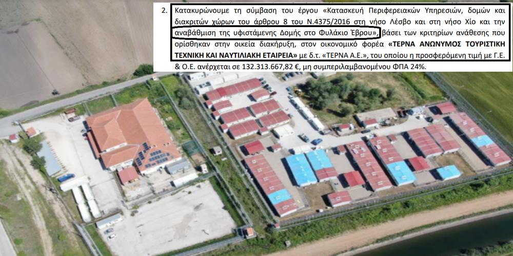 ΚΥΤ Φυλακίου: Κατακυρώθηκε οριστικά σήμερα η επέκταση του στην εταιρεία ΤΕΡΝΑ Α.Ε – Ξεκινούν τα έργα